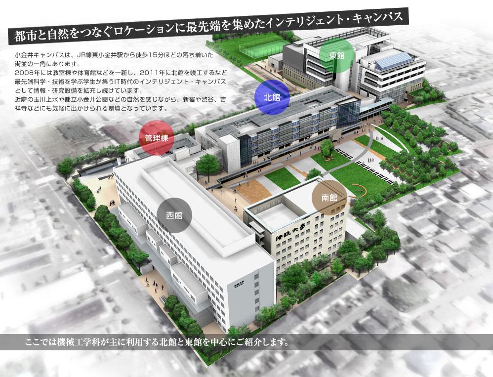 http://mech.ws.hosei.ac.jp/img/camp_top.jpg